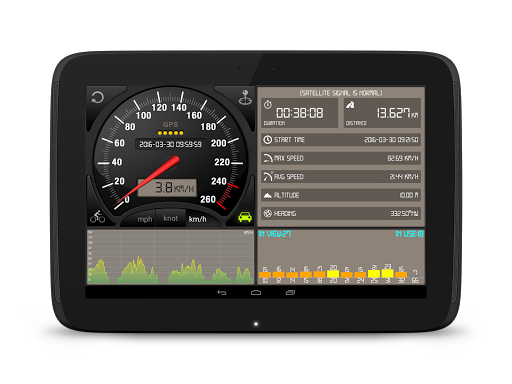 Speedometer GPS Pro Apps for Android screenshot