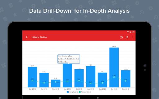 Zoho Analytics – Mobile BI Dashboards screenshot 14