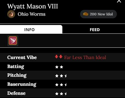Wyatt Mason VIII player card Team: Ohio Worms Current Vibe: Far Less than Ideal Batting: 2 stars Pitching: 2.5 stars Defense: 2.5 stars