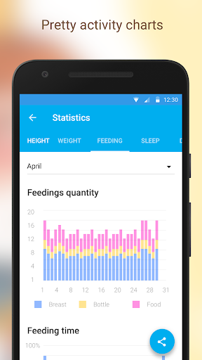 Baby Breastfeeding Tracker. Newborn Diary Screenshot