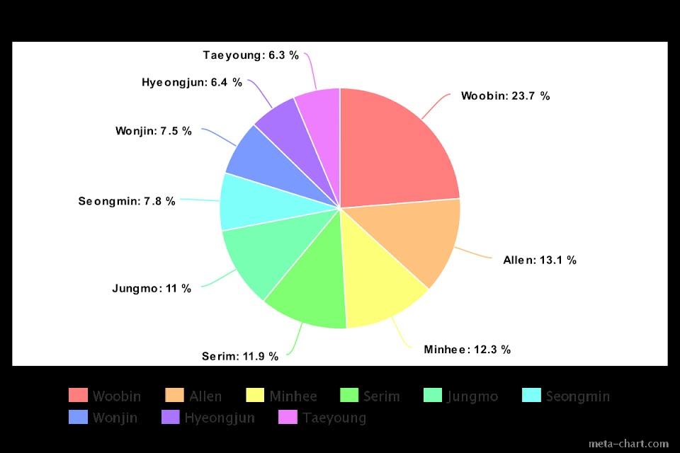 meta-chart (38)