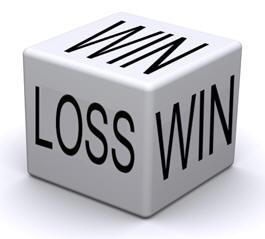 Win/Loss