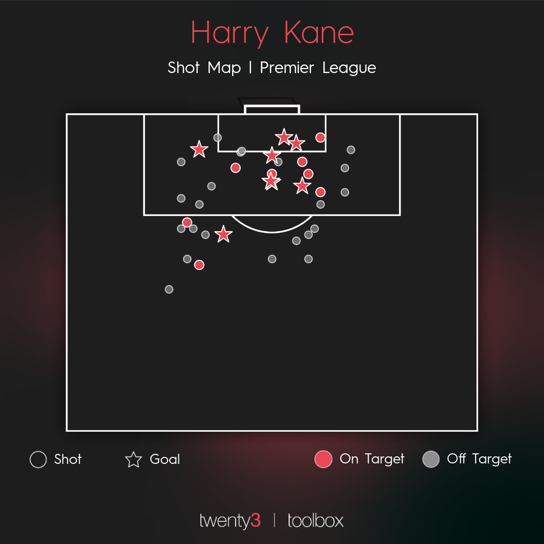 Harry Kane's shot map in the 2020/21 Premier League campaign.