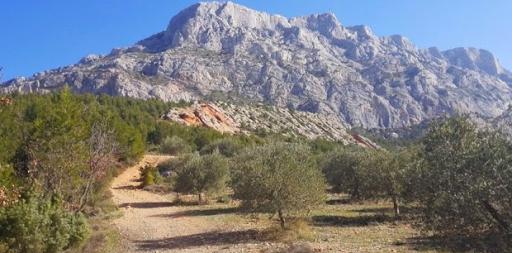 Provence verdon et luberon