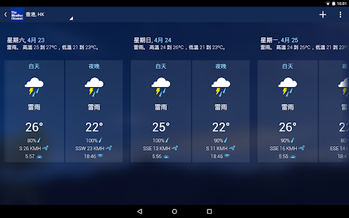 天氣 - The Weather Channel Screenshot