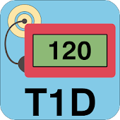 Diabetes Carb Counter for Type 1 Diabetics