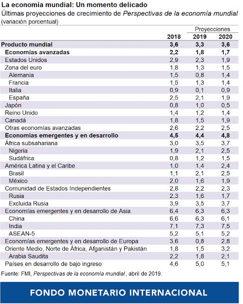 Economía en la UPEA