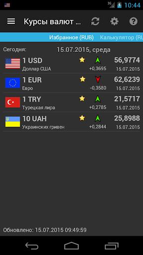Курсы валют ЦБ Mini