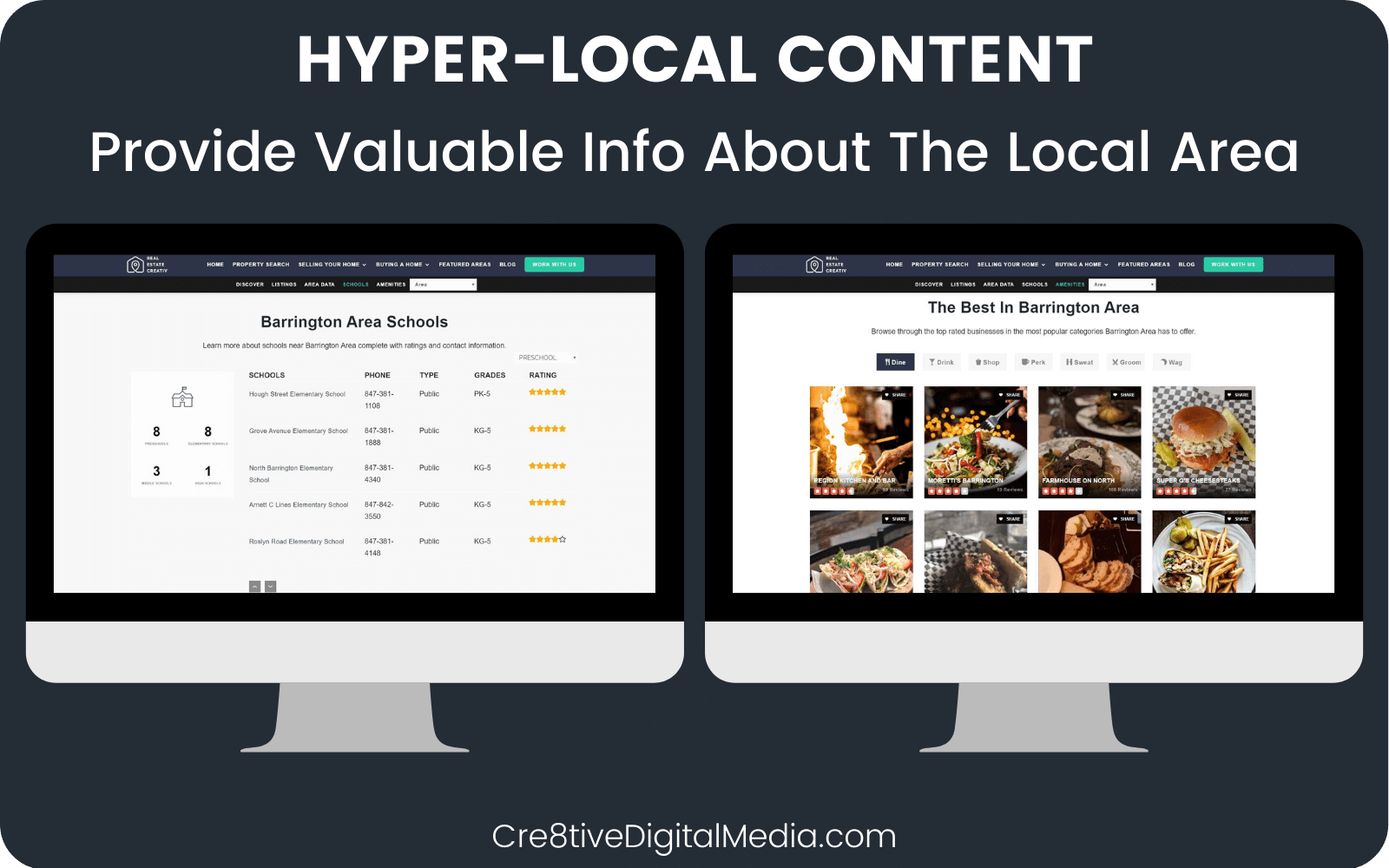 Examples of Hyper-Local Neighborhood Pages On Real Estate Agency Website