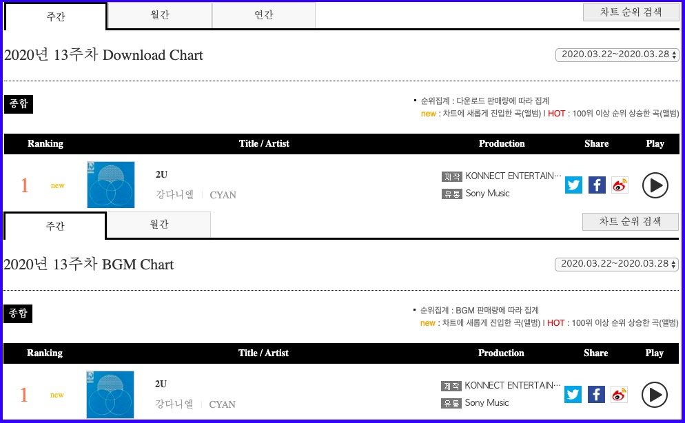 download and bgm chart