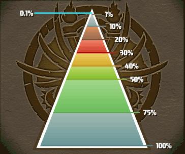 ランダン0.1%