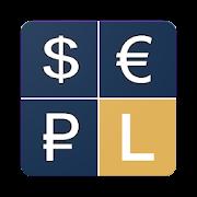 Курсы валют Молдовы