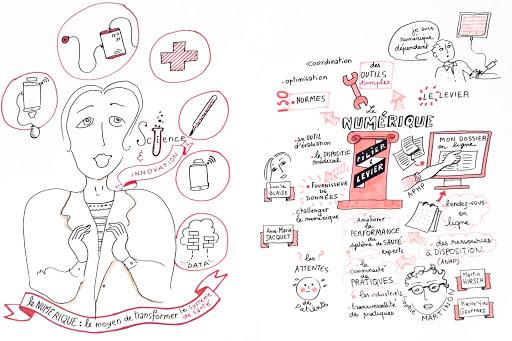 Capture visuelle en direct sur le numérique en santé