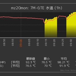 ソアラ MZ20 10号 3.0GT 5MT 1990年式のカスタム事例画像 NaOさんの2019年09月14日19:14の投稿