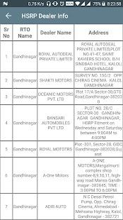 HSRP Gujarat Dealer Info - náhled