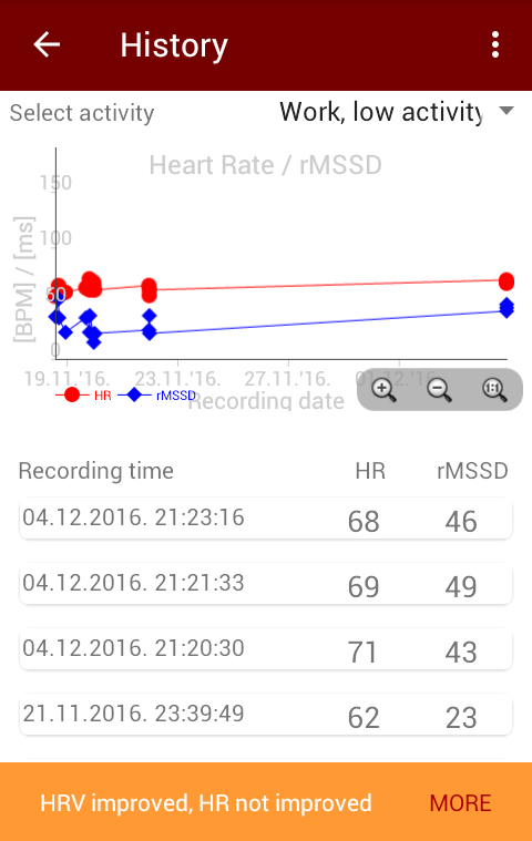 Heart Rate Camera (Unreleased)- screenshot
