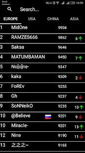 Dota 2 TOP Players Rate. Find Your Rating - náhled