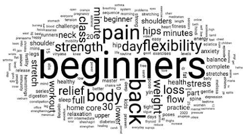 "word cloud showing a variety of words that appear in videos that use the words ""yoga for"" in the title"