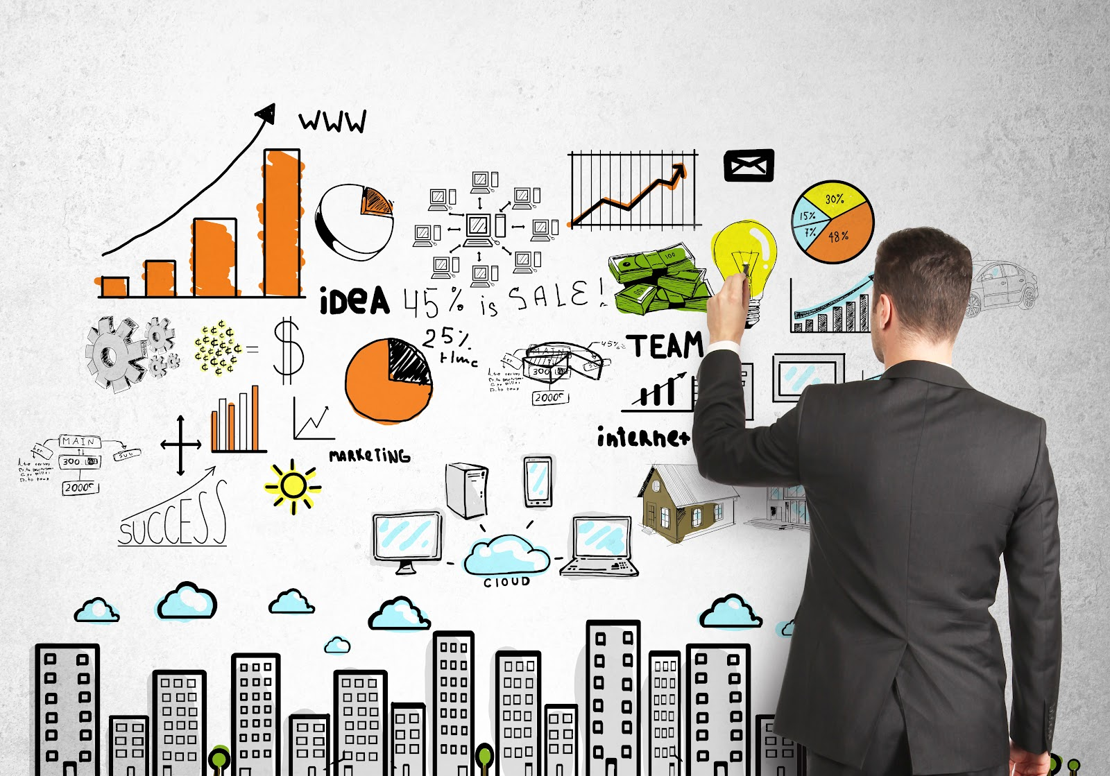 Commercial marketing (cre: 123RF)