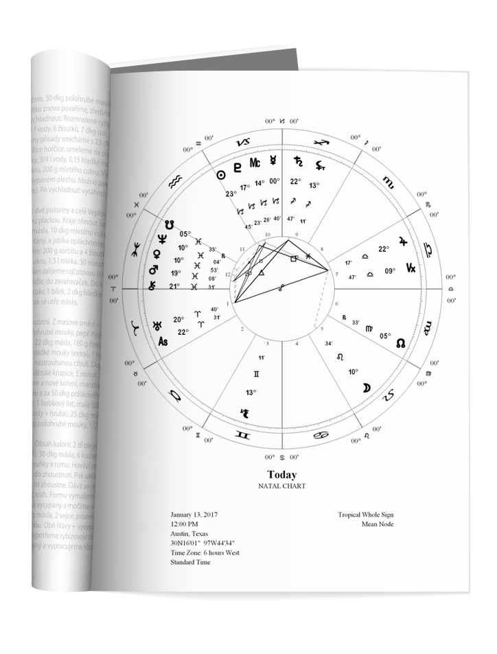 How to Read an Astrology Chart Without the Confusion or Overwhelm