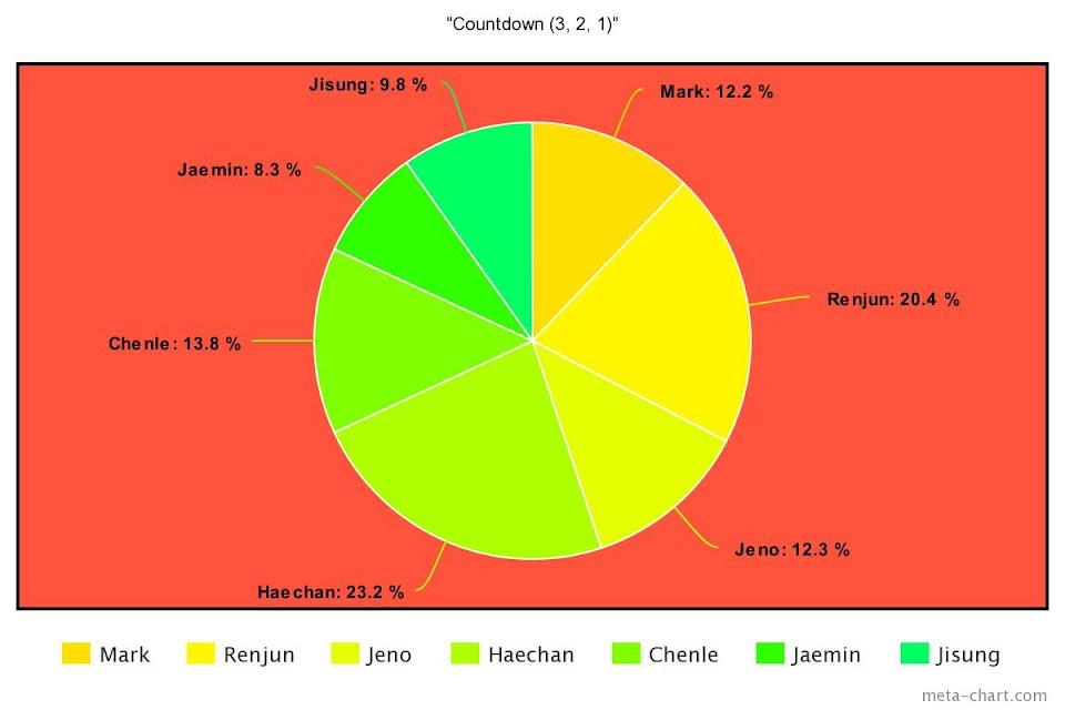 meta-chart - 2021-05-10T180300.763