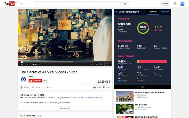 Virool VideoSpy For YouTube