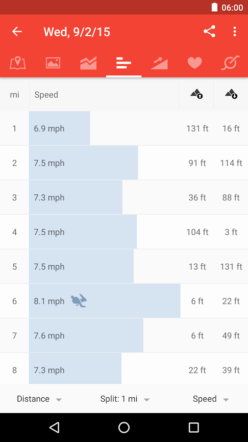 Runtastic Road Bike Tracker- screenshot