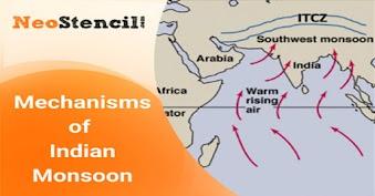 Mechanisms of Indian Monsoon