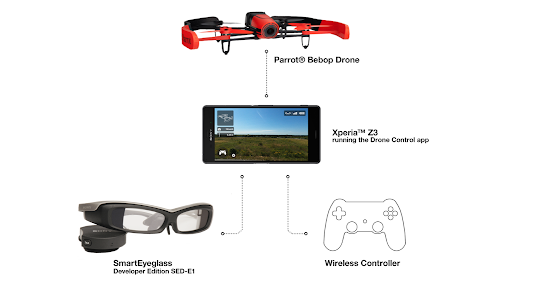 Drone Control (beta) screenshot 1