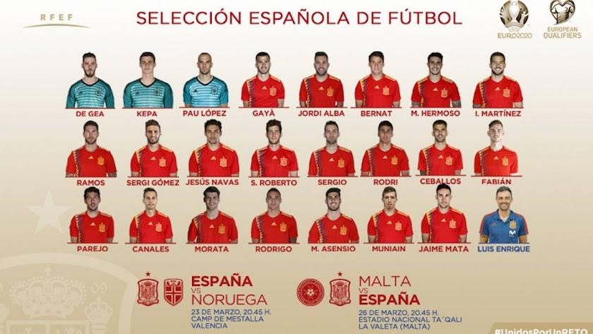 La lista de España.