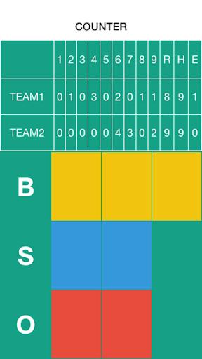 Umpire 野球 スコアボード カウンター・インジケーター