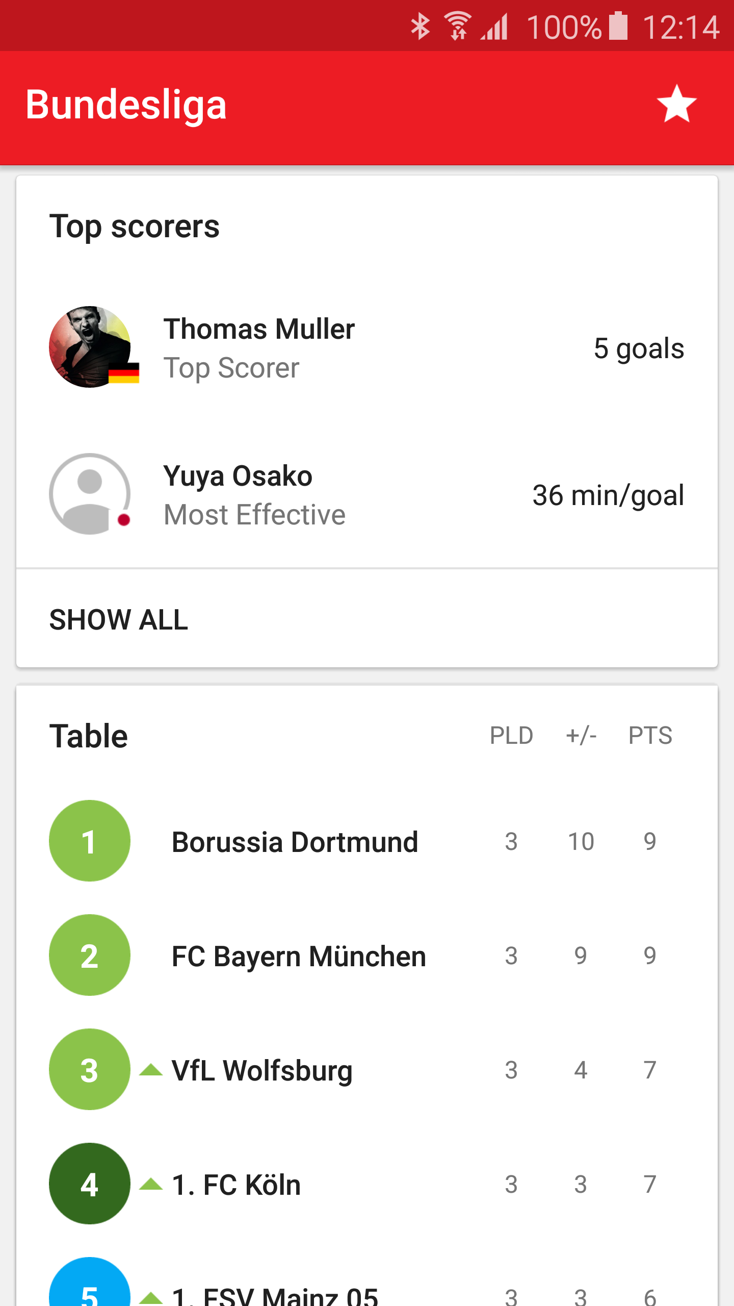 Forza Football screenshot #5