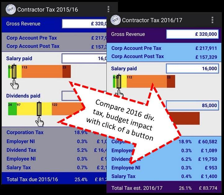 Forex tax calculator uk