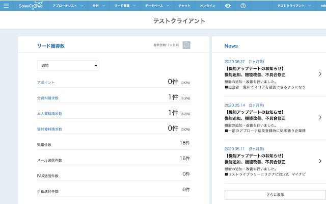 WebPhone Expansion