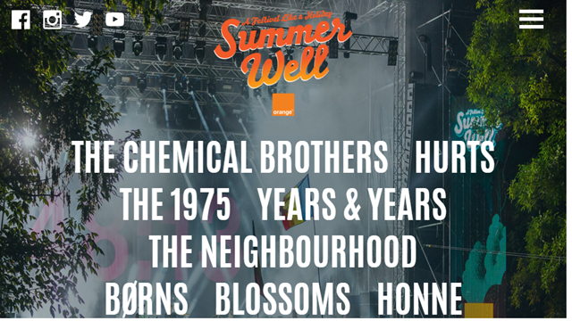 Bucharest Summer Well Concerts