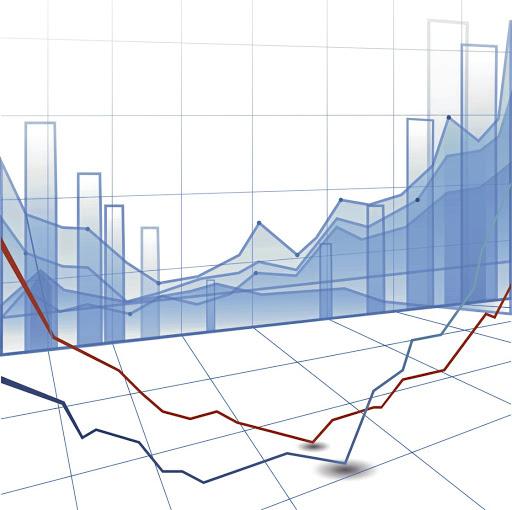 Wêreldwye markte kalmeer weens die sprake van fiskale stimulus