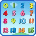 Learning Numbers Easily icon