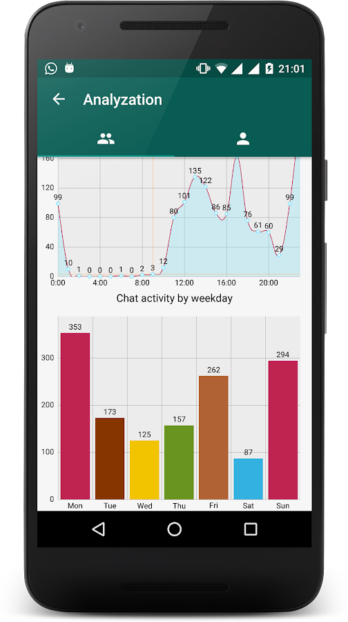 Analyzer for WhatsApp- screenshot