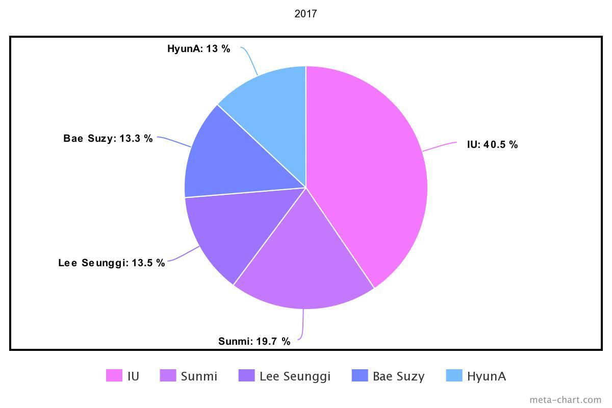 meta-chart - 2021-02-24T204214.629