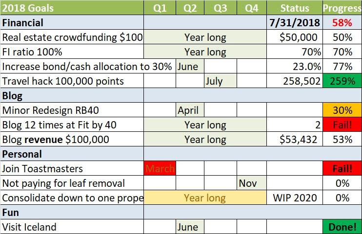 July Goal Sheet