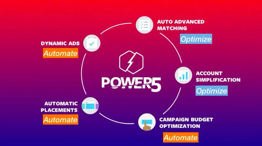 Машинное обучение Power5