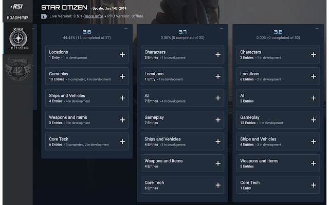 star citizen roadmap