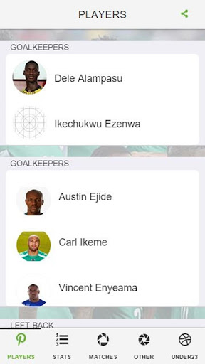 Nigeria Football By Scout Tofe