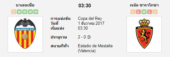 วิเคราะห์บอล บาเลนเซีย VS เรอัล ซาราโกซ่า [โคปา เดล เรย์ สเปน] ทีเด็ดบอล