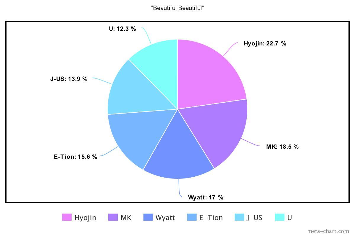 meta-chart - 2021-03-03T004406.041