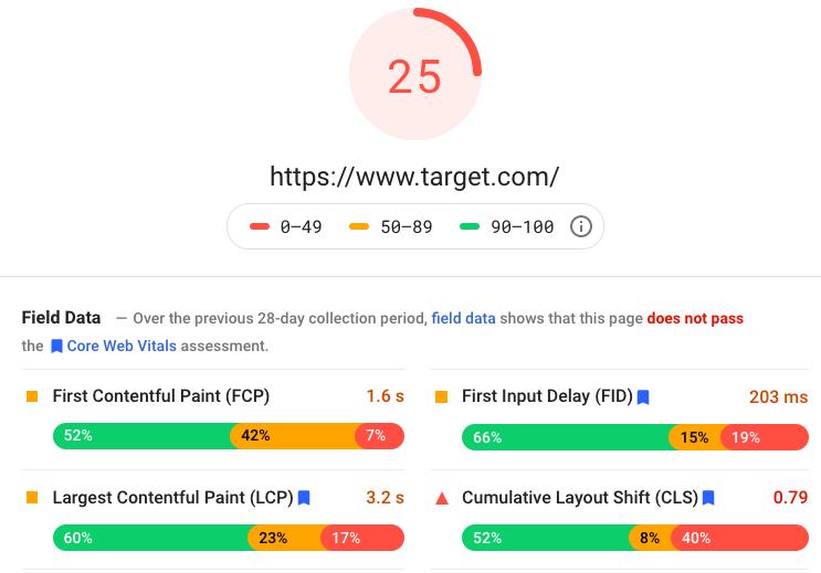 Screenshot of mobile online store speed