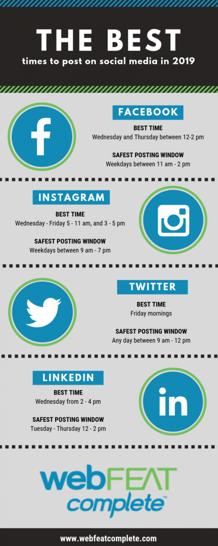 Social Media Posting Times 2019 [INFOGRAPHIC]