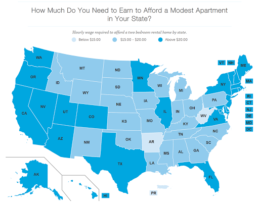 """Minimum wage workers can't afford rent anywhere in America – """"In no state, metropolitan area, or county can a full-time minimum-wage worker afford a modest two-bedroom rental home"""""""