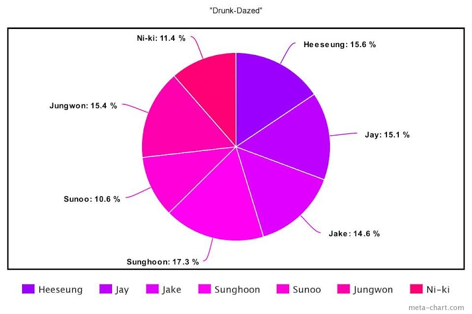 meta-chart - 2021-07-17T133606.983