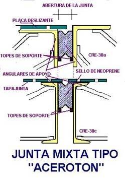 Ingenier a y construcci n las juntas de puentes for Junta constructiva